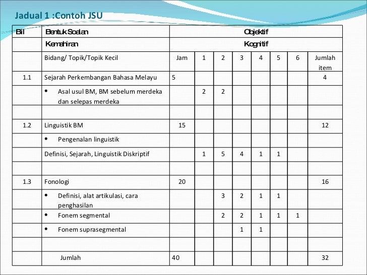 Contoh Soalan Pt3 Untuk Tingkatan 1 Soalan Peperiksaan Pertengahan Tahun Khb Tingkatan 2 2014