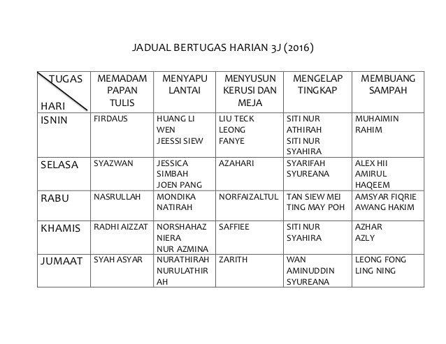 Jadual Tugas 3 J