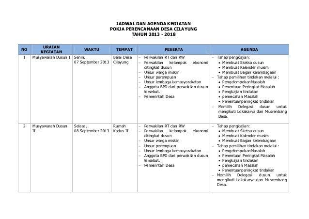 JADWAL DAN AGENDA KEGIATAN POKJA PERENCANAAN DESA CILAYUNG TAHUN 2013 - 2018 NO 1  2  URAIAN KEGIATAN Musyawarah Dusun I  ...