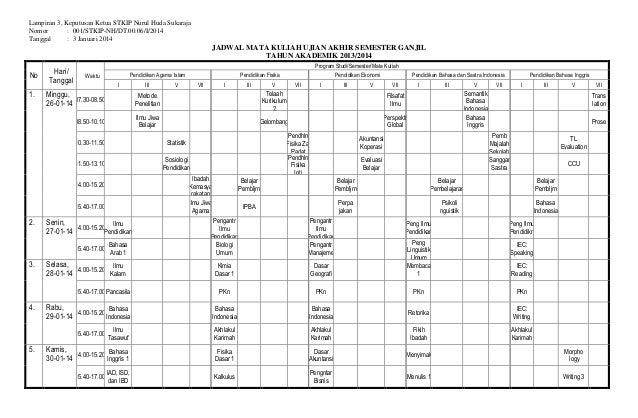 Lampiran 3, Keputusan Ketua STKIP Nurul Huda Sukaraja Nomor : 001/STKIP-NH/DT.00.06/I/2014 Tanggal : 3 Januari 2014  JADWA...