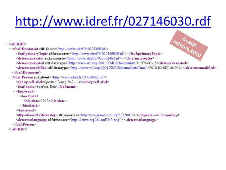 Des URL pour IdRef<br />Version enrichie<br />en juillet 2011<br />Contenu issu de la notice d'autorité<br />http://www.id...