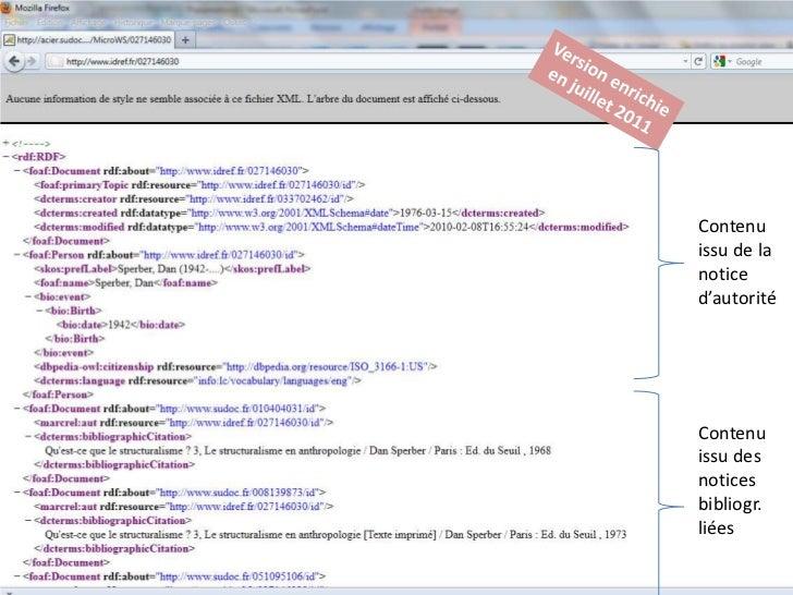 soit du RDF</li></ul>selon la demande (négociation de contenu)<br />Contenu issu des notices bibliogr. liées<br />