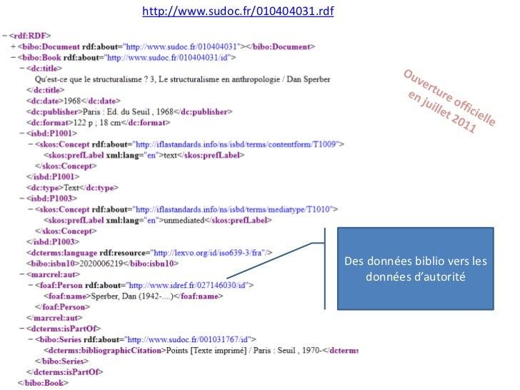 http://www.sudoc.fr/010404031.rdf<br />Ouverture officielle<br />en juillet 2011<br />Des données biblio vers les données ...