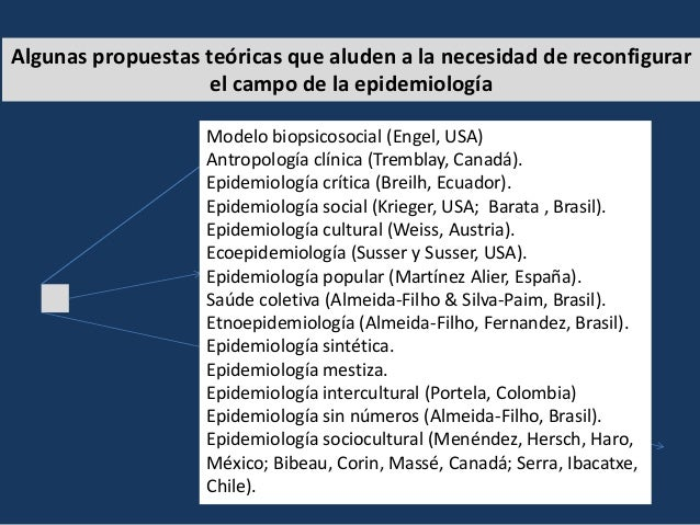 """Antropología  Medicina •""""La medicina era una ciencia social"""" •""""Topografías"""" etnográficas (siglos XVIII-XIX  • •  •Interés ..."""