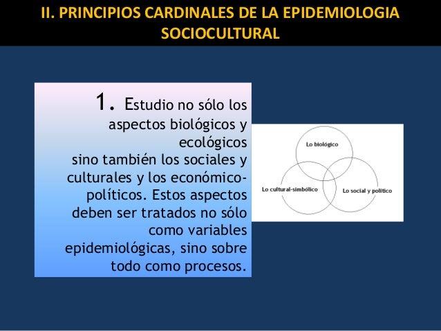 Niveles de organización humana según la epidemiología sociocultural Macroscopico Biológico Psicológico  Sociológico  Micro...