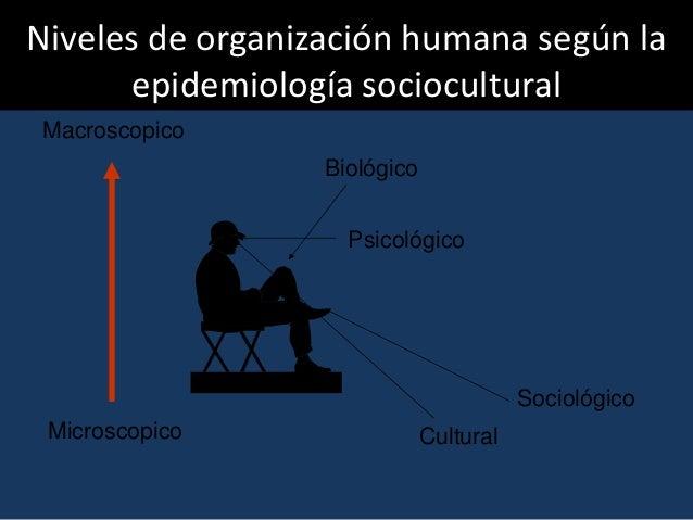 El abordaje de una Epidemiología Sociocultural  Sociología Médica Antropología Médica Políticas Públicas Derecho  Medicina...
