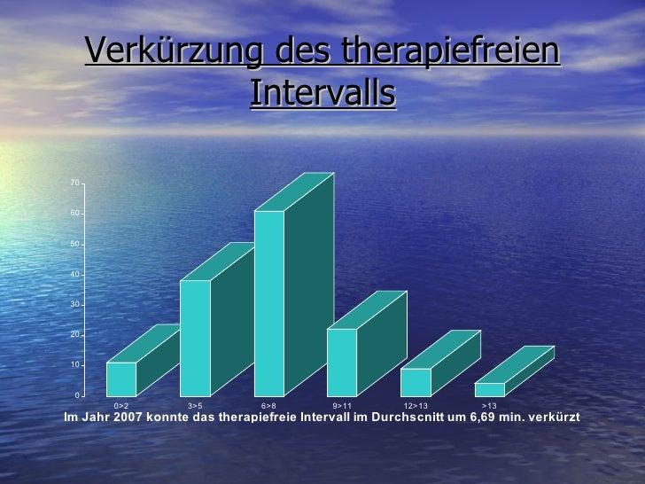 Verkürzung des therapiefreien Intervalls
