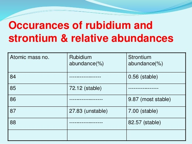 strontium rubidium dating slope The rubidium-strontium pair is often used for dating and has a non-radiogenic isotope, strontium-86, which can the slope of the line gives the measured age.