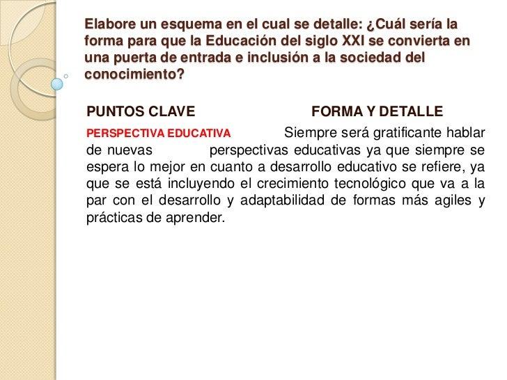 Elabore un esquema en el cual se detalle: ¿Cuál sería laforma para que la Educación del siglo XXI se convierta enuna puert...