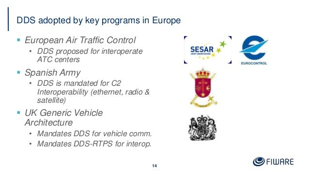 DDS adopted by key programs in Europe  European Air Traffic Control • DDS proposed for interoperate ATC centers  Spanish...
