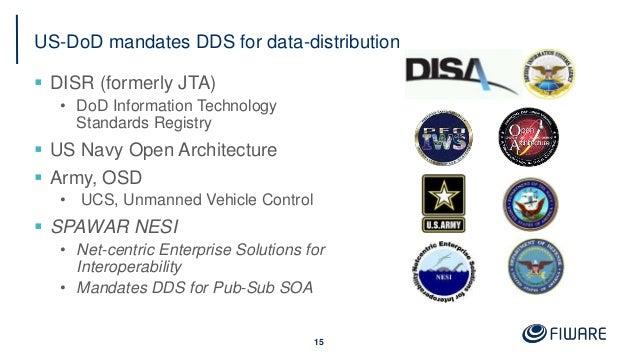 US-DoD mandates DDS for data-distribution  DISR (formerly JTA) • DoD Information Technology Standards Registry  US Navy ...