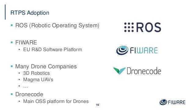RTPS Adoption  ROS (Robotic Operating System)  FIWARE • EU R&D Software Platform  Many Drone Companies • 3D Robotics • ...