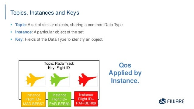 Topics, Instances and Keys  Topic: A set of similar objects, sharing a common Data Type  Instance: A particular object o...