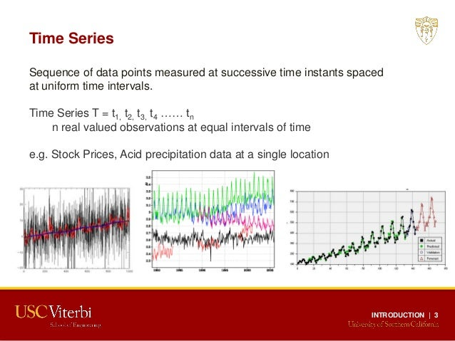 time series thesis
