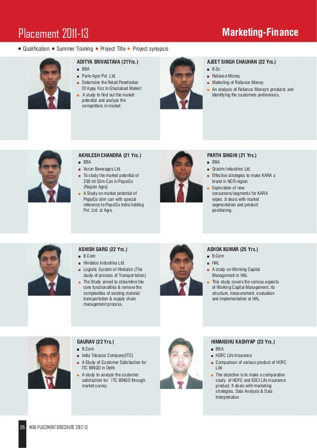 Jaipuria MBA Placement 2013
