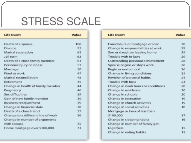 anxiety scale for adults pdf