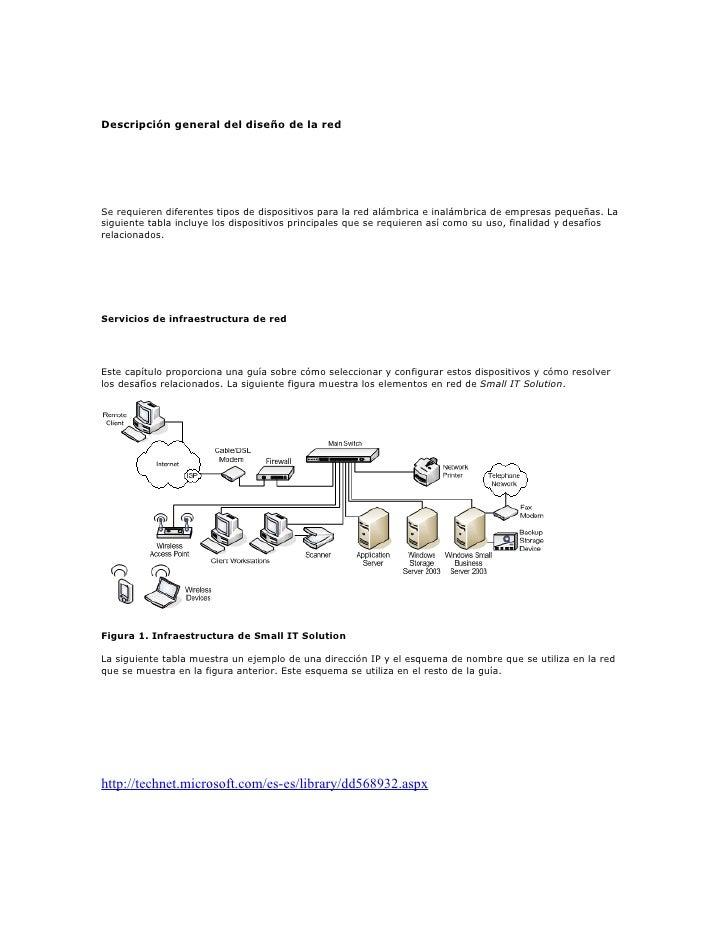Descripción general del diseño de la red     Se requieren diferentes tipos de dispositivos para la red alámbrica e inalámb...