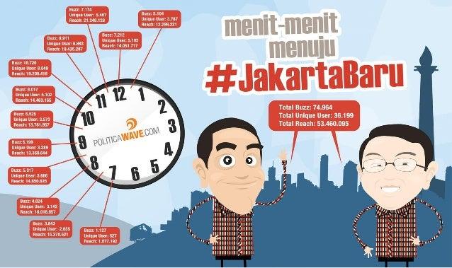 #JakartaBaru