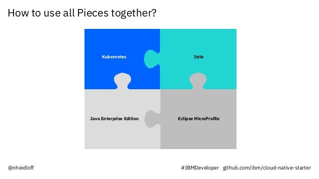 How to use all Pieces together? Kubernetes Java Enterprise Edition Istio Eclipse MicroProfile #IBMDeveloper github.com/ibm...