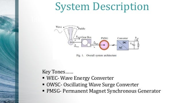 (PDF) Design and Analysis for a Floating Oscillating Surge ... |Oscillating Wave Energy Converter