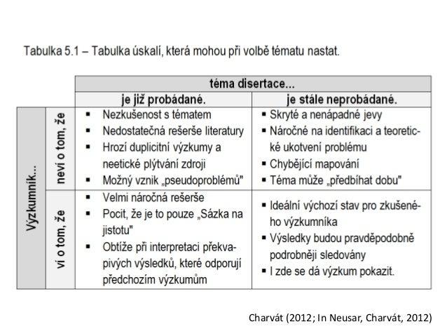 Charvát (2012; In Neusar, Charvát, 2012)