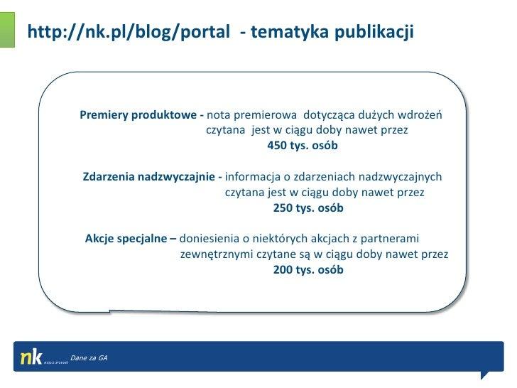http://nk.pl/blog/portal  - tematyka publikacji<br />      Premiery produktowe - nota premierowa  dotycząca dużych wdrożeń...