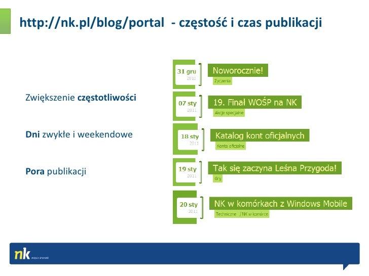 http://nk.pl/blog/portal  - częstość i czas publikacji<br />Zwiększenie częstotliwości<br />Dni zwykłe i weekendowe<br />P...