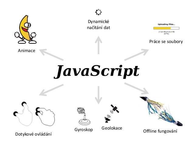"Příklad<script>  var xhr = new XMLHttpRequest();  xhr.open(""post"", adresa-stranky,  true);  xhr.send();  if(xhr.status == ..."