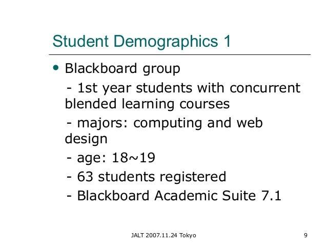 School Choices: Blended Schools Blackboard Learn
