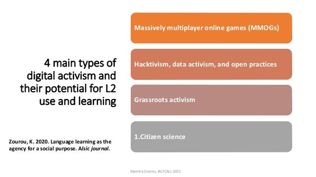 4 main types of digital activism and their potential for L2 use and learning Massively multiplayer online games (MMOGs) Ha...