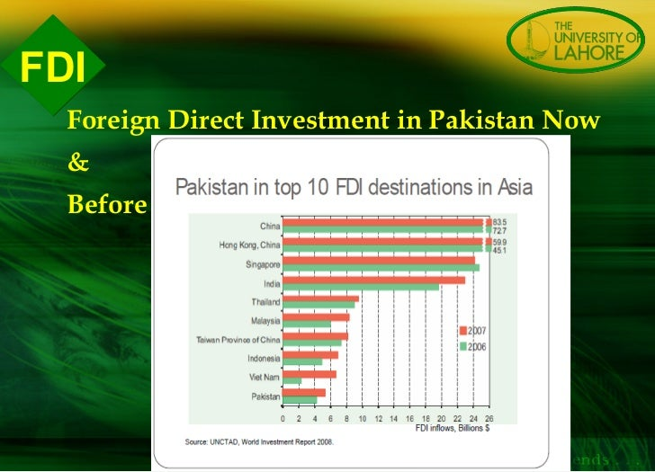 Dissertation pakistan foreign investment