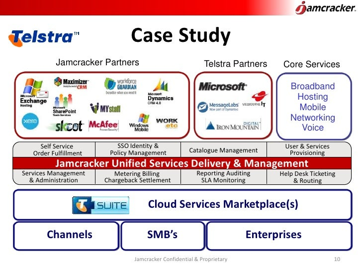 case study jamcracker Jamcracker's original goal was to become the primary online aggregator of applications for small and medium-sized businesses today they enable organizations to.