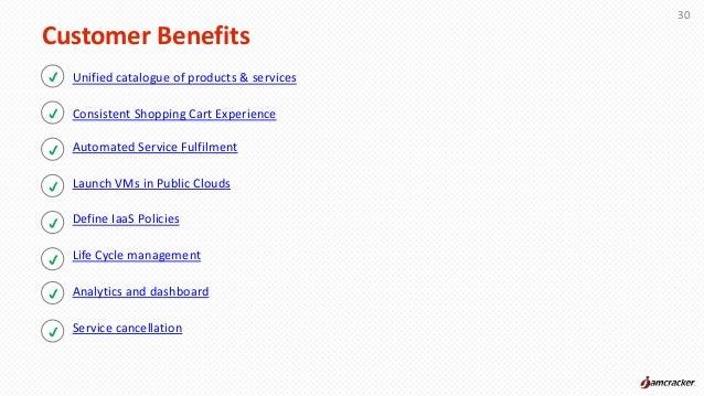 jamcracker cloud service brokerage  csb  standard  benefits for cloud u2026