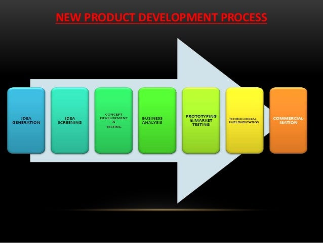the different steps of new product Describe product planning describe the different steps in new product development process.