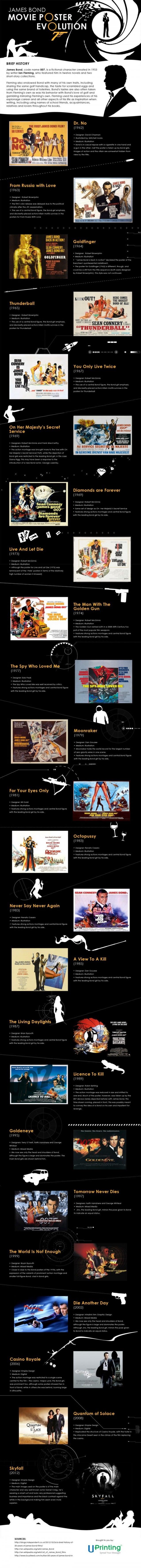 James bond-movie-poster-evolution-infographic