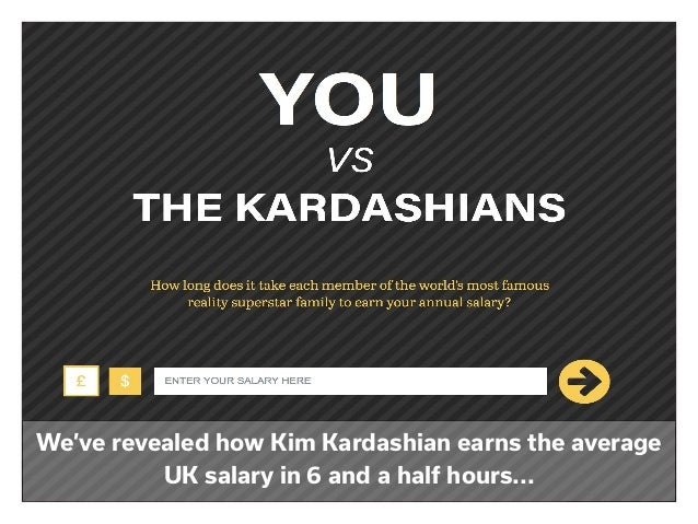 We've revealed how Kim Kardashian earns the average UK salary in 6 and a half hours...