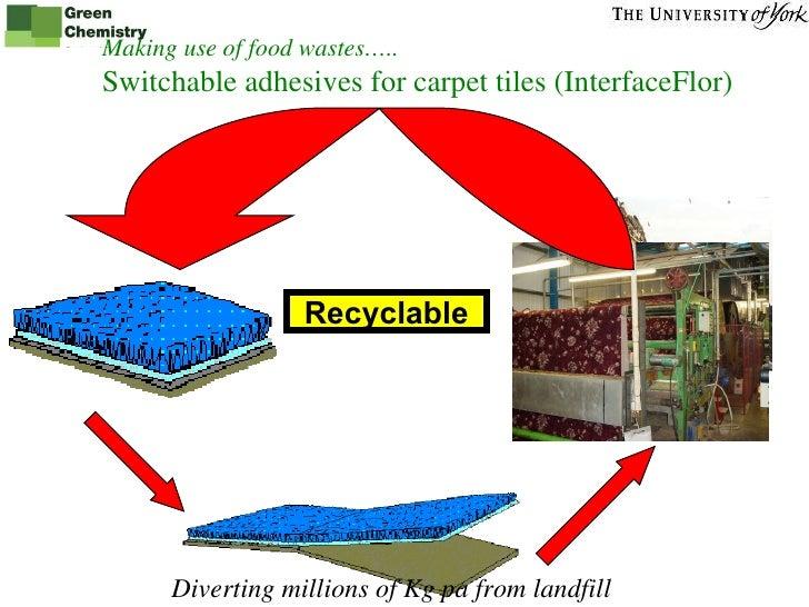 Waste As A Future Feedstock James Clark