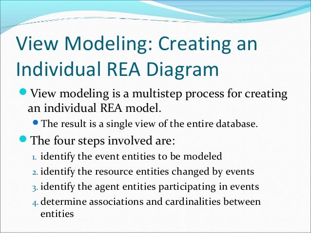James hall ch 10 13 view modeling creating an individual rea diagram ccuart Choice Image