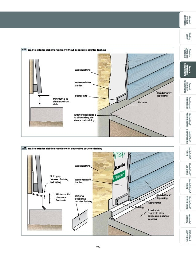 James Hardie 174 Best Installation Guide