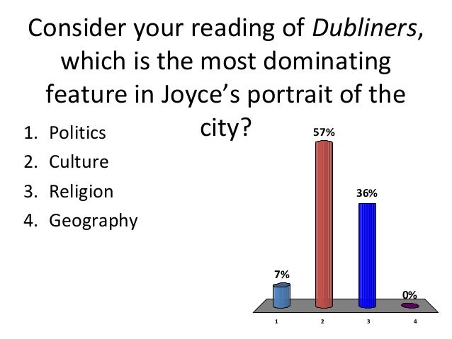 a character analysis of james joyces the dubliners Find all available study guides and summaries for dubliners by james joyce dubliners summary and analysis offers character analysis, detailed chapter.