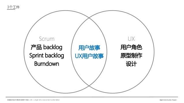 在敏捷开发中更好的做用户体验(UX)   Agile UX is Good, But Can Be Better Agile Community Taiwan 用户故事 UX用户故事 3个工件 UX 用户角色 原型制作 设计 Scrum 产品 ...