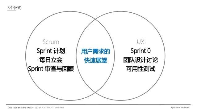 在敏捷开发中更好的做用户体验(UX)   Agile UX is Good, But Can Be Better Agile Community Taiwan 用户需求的 快速展望 3个仪式 UX Sprint 0 团队设计讨论 可用性测试 S...