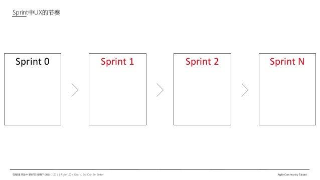 在敏捷开发中更好的做用户体验(UX)   Agile UX is Good, But Can Be Better Agile Community Taiwan Sprint中UX的节奏 Sprint 1 Sprint 2 Sprint NSpr...