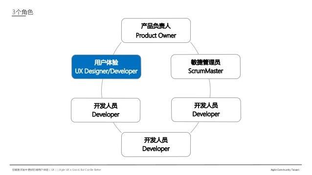 在敏捷开发中更好的做用户体验(UX)   Agile UX is Good, But Can Be Better Agile Community Taiwan 3个角色 产品负责人 Product Owner 敏捷管理员 ScrumMaster...