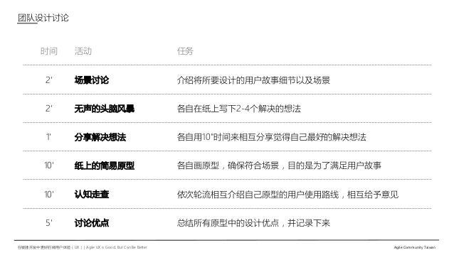 在敏捷开发中更好的做用户体验(UX)   Agile UX is Good, But Can Be Better Agile Community Taiwan 时间 活动 任务 2' 场景讨论 介绍将所要设计的用户故事细节以及场景 2' 无声的...