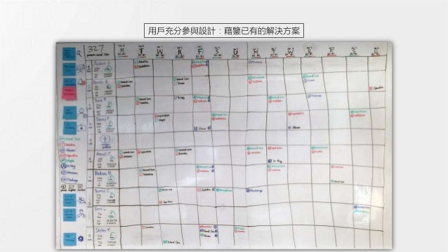 在敏捷开发中更好的做用户体验(UX)   Agile UX is Good, But Can Be Better Agile Community Taiwan 用戶充分參與設計:藉鑒已有的解決方案