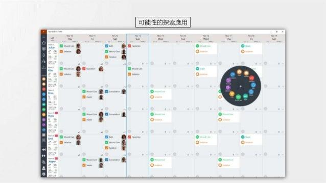 在敏捷开发中更好的做用户体验(UX)   Agile UX is Good, But Can Be Better Agile Community Taiwan 可能性的探索應用