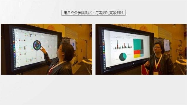 在敏捷开发中更好的做用户体验(UX)   Agile UX is Good, But Can Be Better Agile Community Taiwan 用戶充分參與測試:每兩周的實景測試