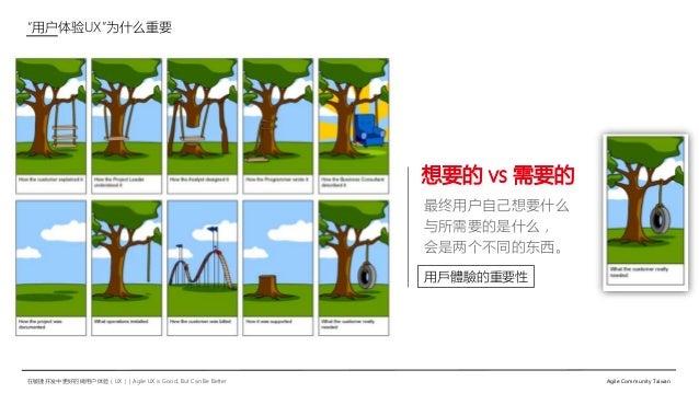 """在敏捷开发中更好的做用户体验(UX)   Agile UX is Good, But Can Be Better Agile Community Taiwan """"用户体验UX""""为什么重要 想要的 vs 需要的 最终用户自己想要什么 与所需要的是..."""