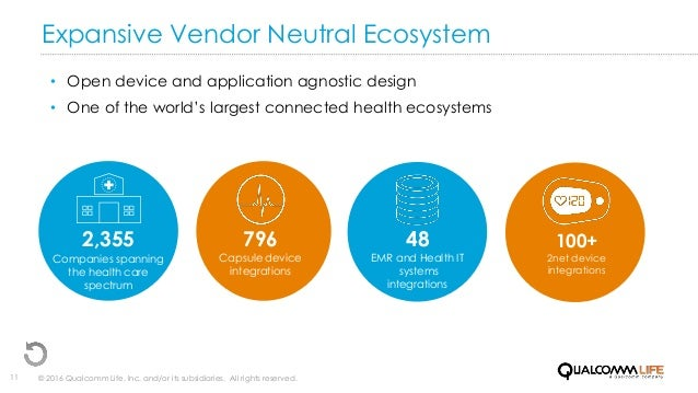Expansive Vendor Neutral Ecosystem • Open device and application agnostic design • One of the world's largest connected he...